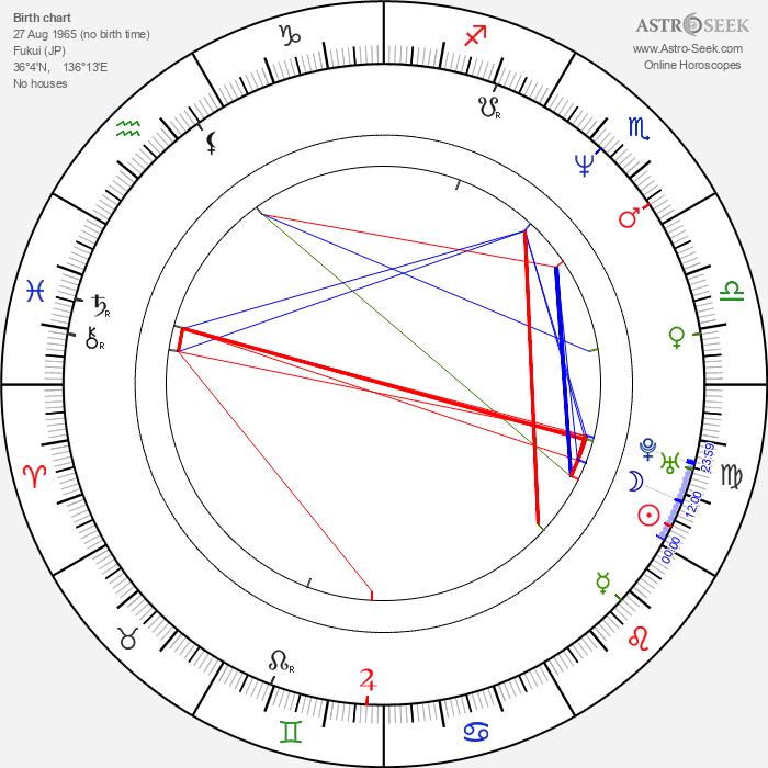 Kanji Tsuda - Astrology Natal Birth Chart