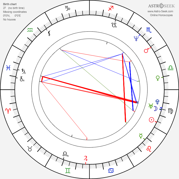 Kanji Tsuda - Astrology Natal Birth Chart