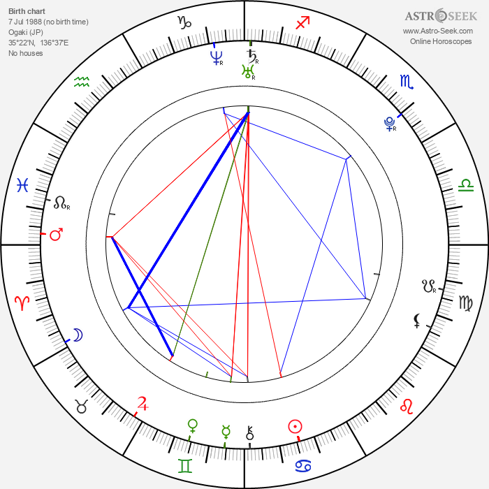 Kanon Wakeshima - Astrology Natal Birth Chart
