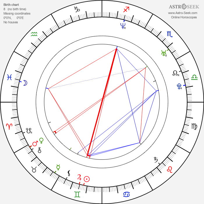 Kanye West - Astrology Natal Birth Chart