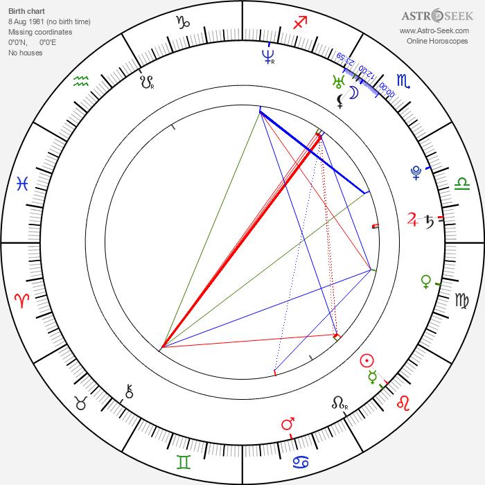Kaori Iida - Astrology Natal Birth Chart