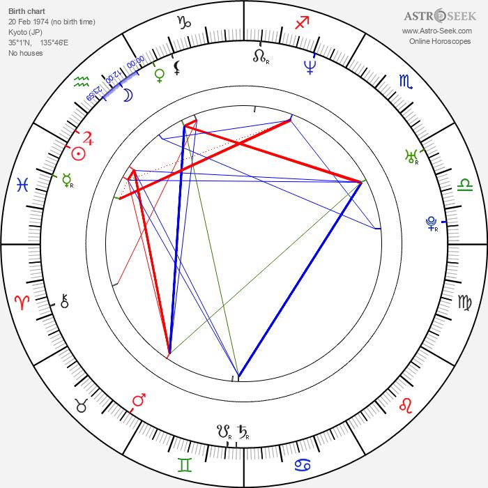 Kaori Tsuji - Astrology Natal Birth Chart