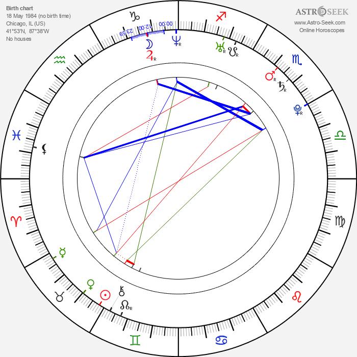 Kara Clem - Astrology Natal Birth Chart