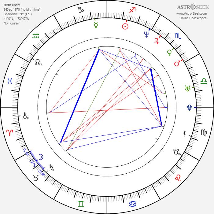 Kara DioGuardi - Astrology Natal Birth Chart
