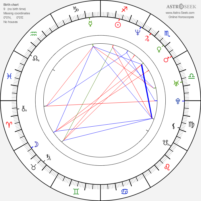 Kara DioGuardi - Astrology Natal Birth Chart