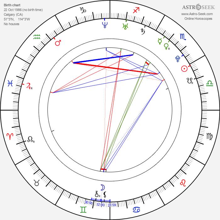 Kara Lang - Astrology Natal Birth Chart