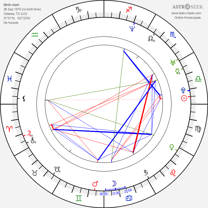 Karan Ashley - Astrology Natal Birth Chart