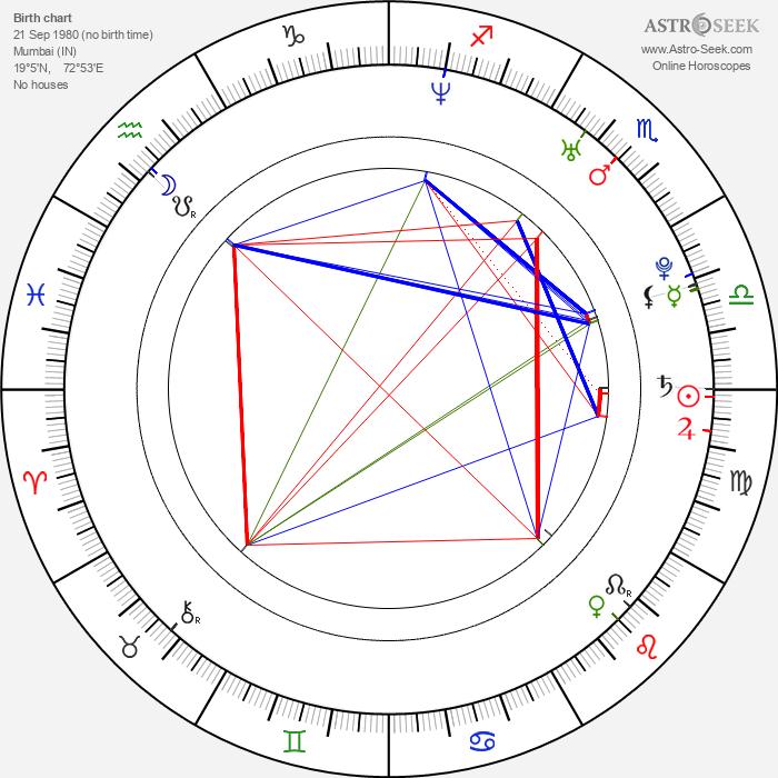 Kareena Kapoor - Astrology Natal Birth Chart