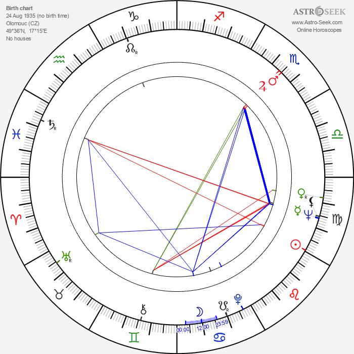 Karel Brožek - Astrology Natal Birth Chart