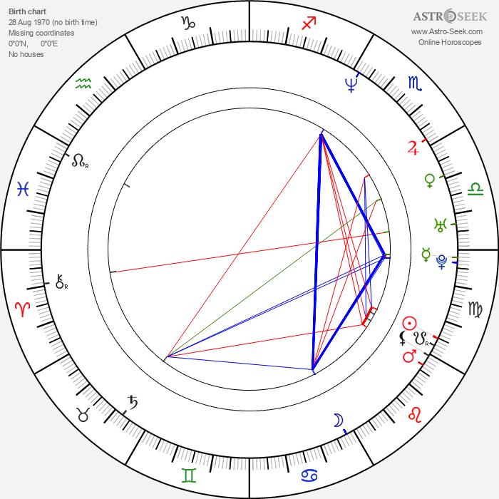 Karel Čtveráček - Astrology Natal Birth Chart