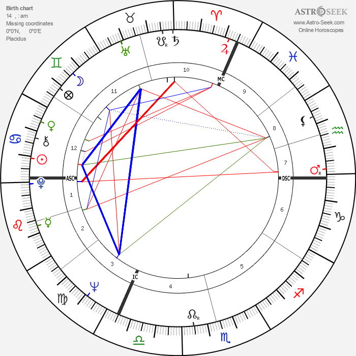Karel Gott - Astrology Natal Birth Chart