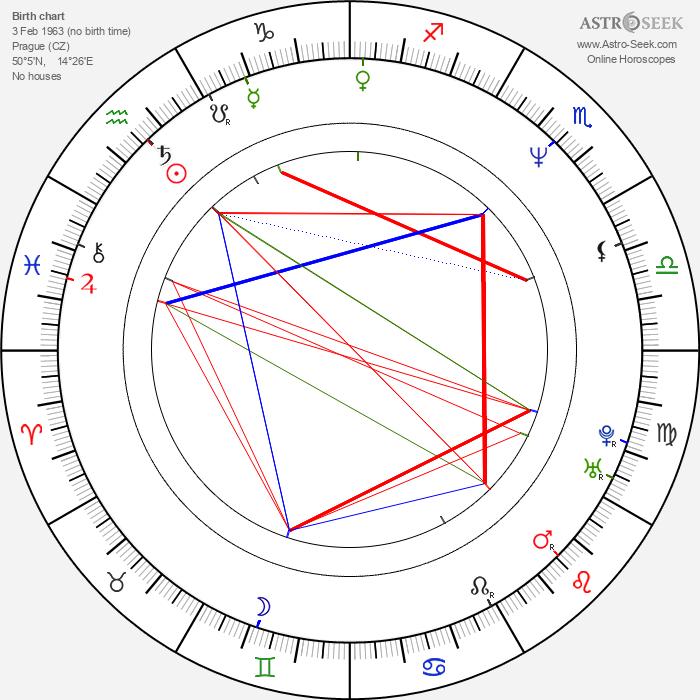 Karel Greif - Astrology Natal Birth Chart