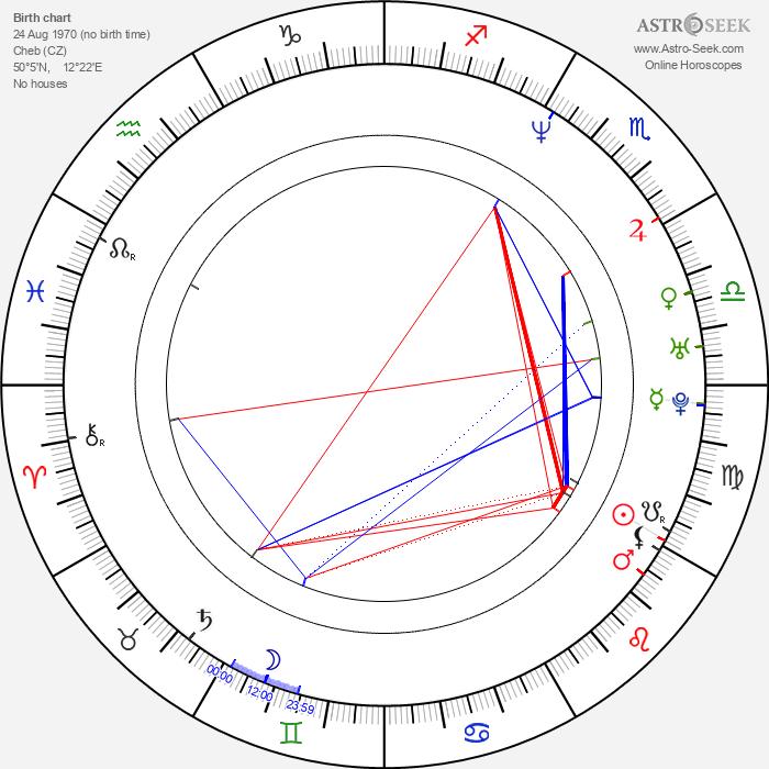 Karel Hoffmann Jr. - Astrology Natal Birth Chart