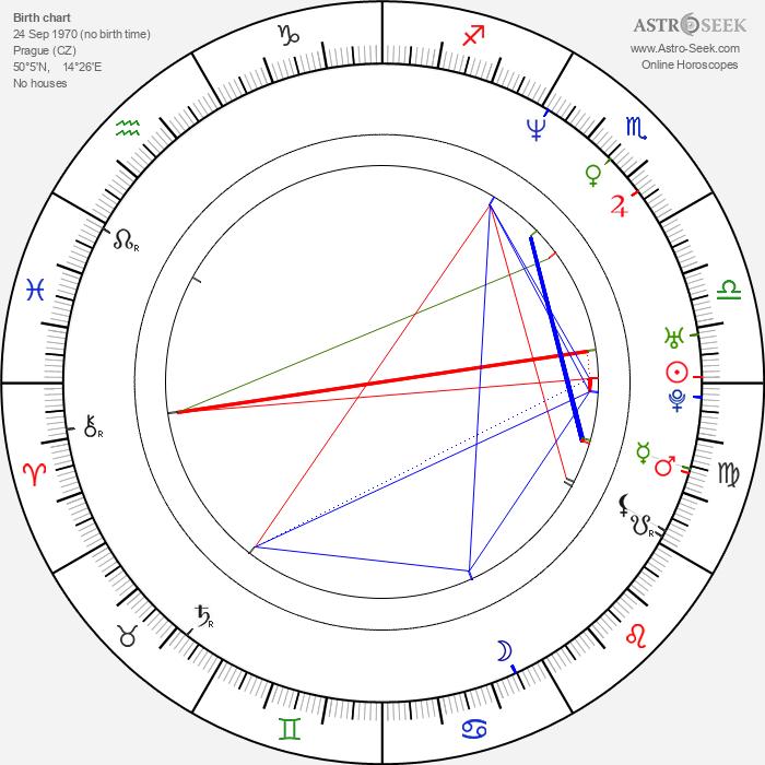 Karel Janák - Astrology Natal Birth Chart