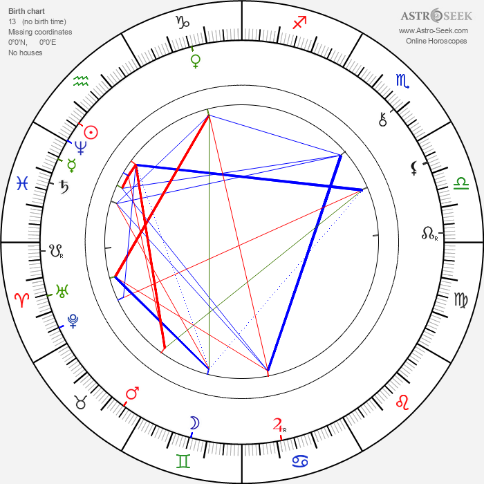 Karel Klostermann - Astrology Natal Birth Chart