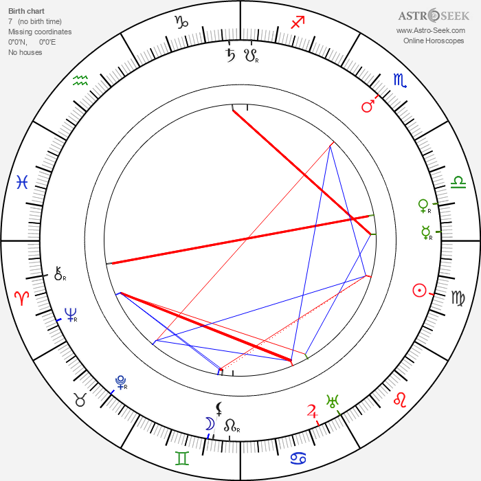 Karel Veverka - Astrology Natal Birth Chart