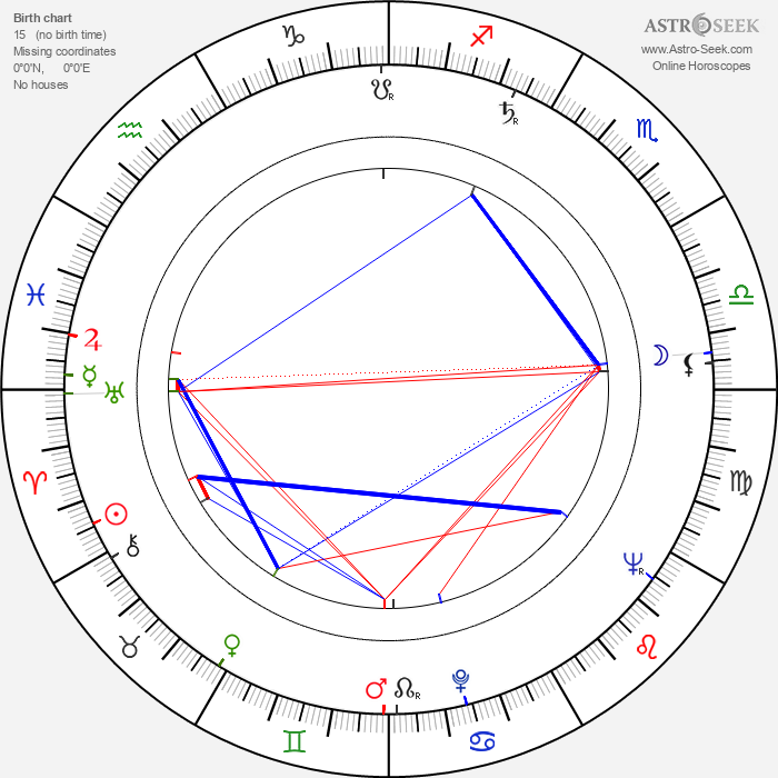 Karel Vrtiška - Astrology Natal Birth Chart