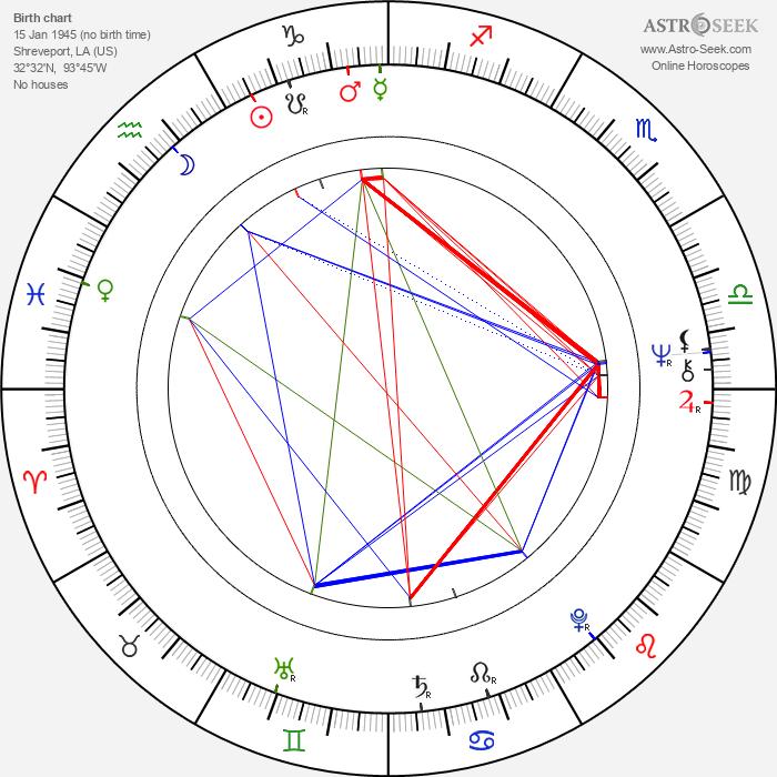 Karen Carlson - Astrology Natal Birth Chart