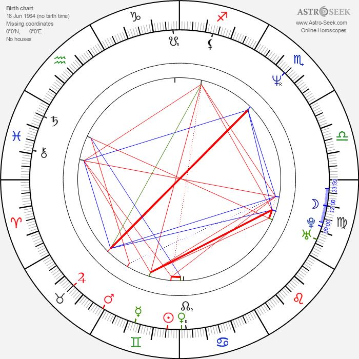 Karen Elise Baldwin - Astrology Natal Birth Chart