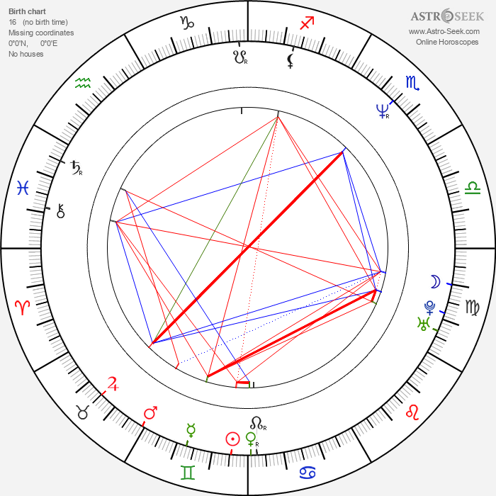 Karen Elise Baldwin - Astrology Natal Birth Chart
