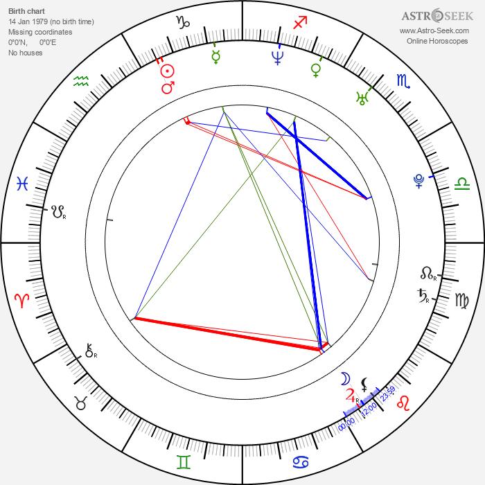 Karen Elson - Astrology Natal Birth Chart