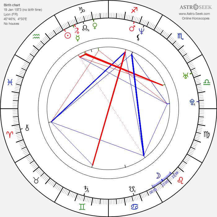 Karen Lancaume - Astrology Natal Birth Chart