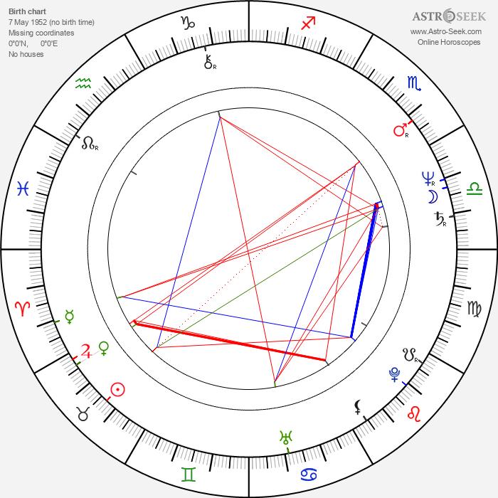 Karen-Lise Mynster - Astrology Natal Birth Chart