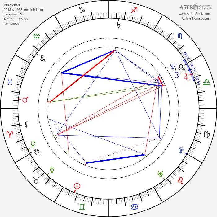 Karen Maruyama - Astrology Natal Birth Chart