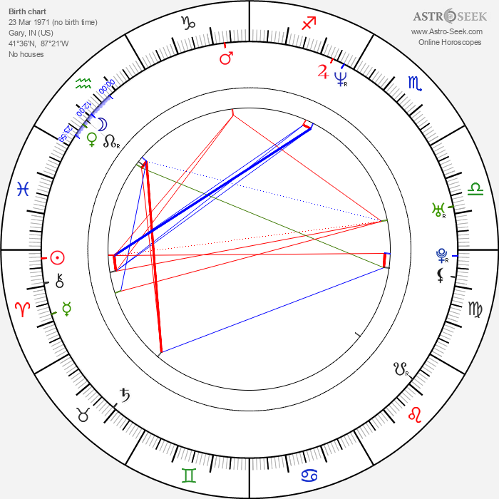 Karen McDougal - Astrology Natal Birth Chart