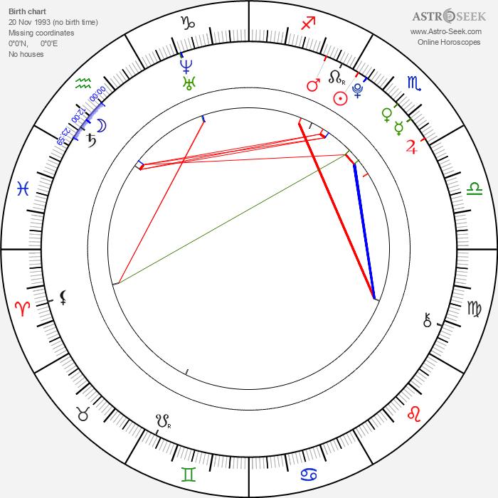 Karen Miyazaki - Astrology Natal Birth Chart
