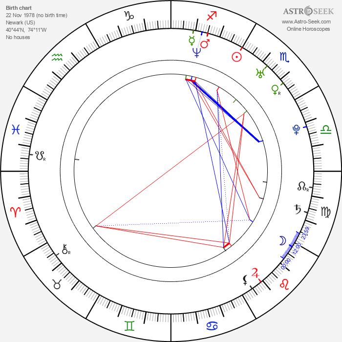 Karen O. - Astrology Natal Birth Chart