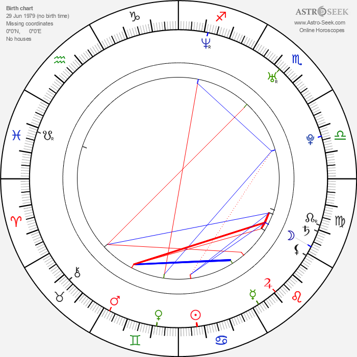 Karen Taylor - Astrology Natal Birth Chart