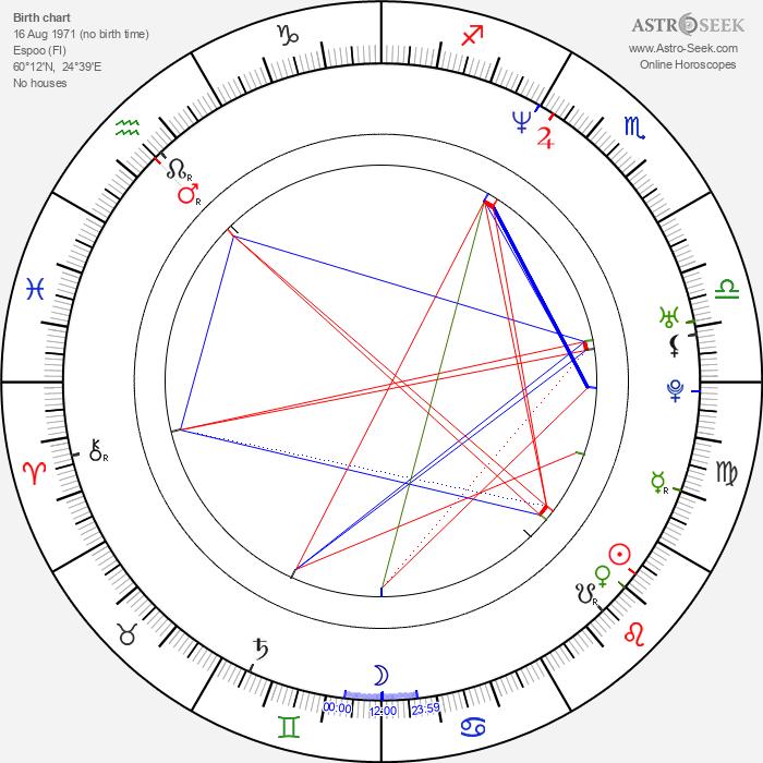 Kari Ketonen - Astrology Natal Birth Chart
