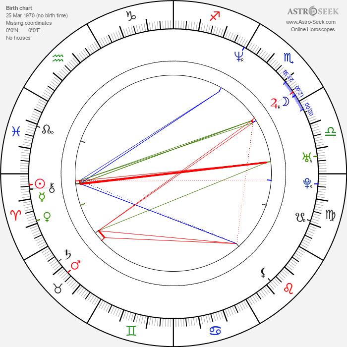 Kari Matchett - Astrology Natal Birth Chart
