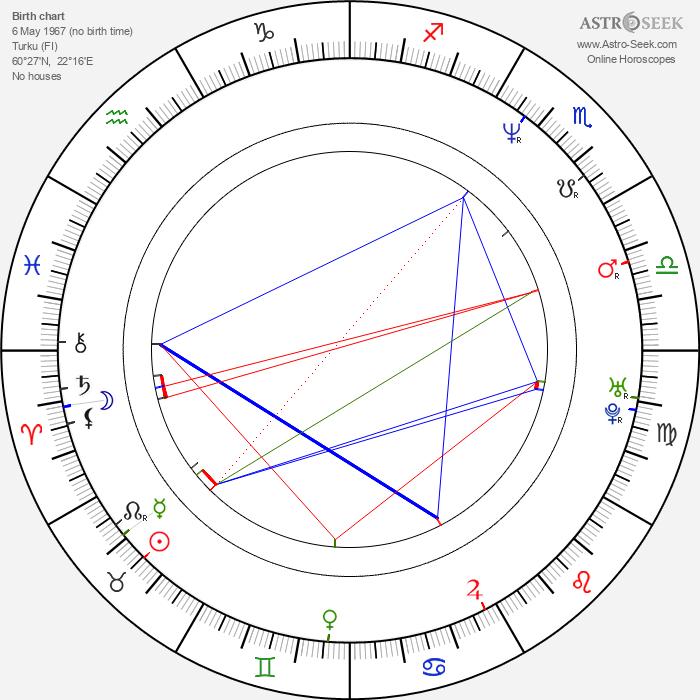 Kari-Pekka Toivonen - Astrology Natal Birth Chart