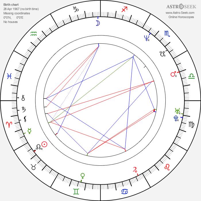 Kari Wuhrer - Astrology Natal Birth Chart
