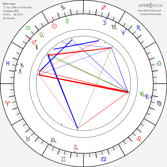 Karim Aïnouz - Astrology Natal Birth Chart