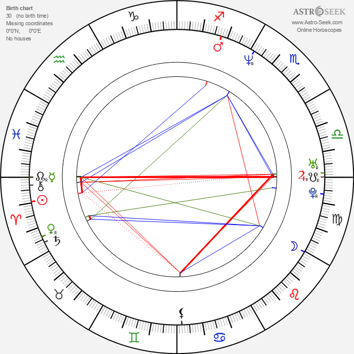 Karim Bourara - Astrology Natal Birth Chart