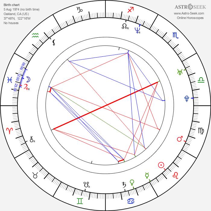 Karim Prince - Astrology Natal Birth Chart