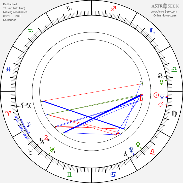 Karin Baal - Astrology Natal Birth Chart