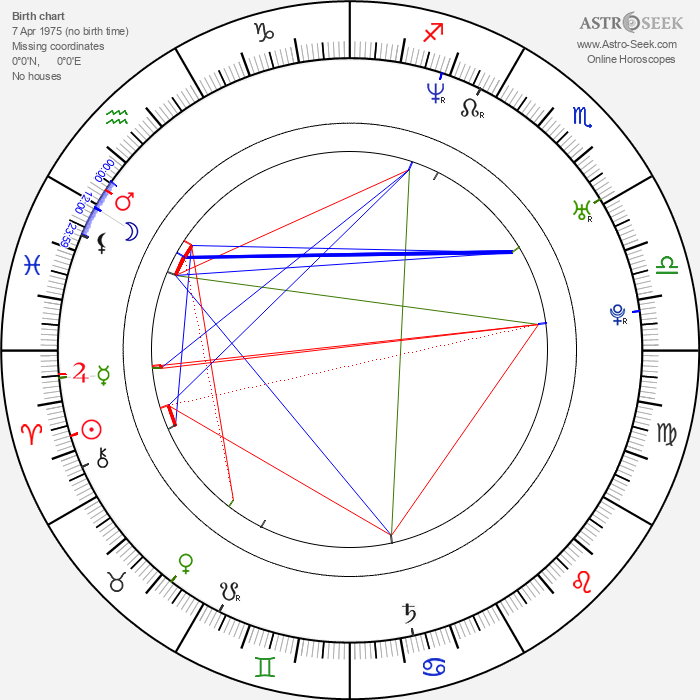 Karin Dreijer Andersson - Astrology Natal Birth Chart
