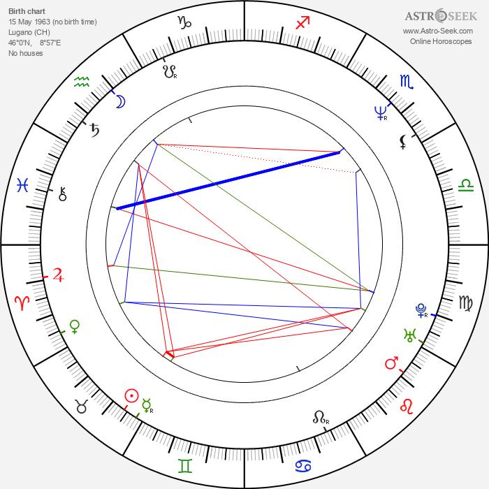 Karin Giegerich - Astrology Natal Birth Chart