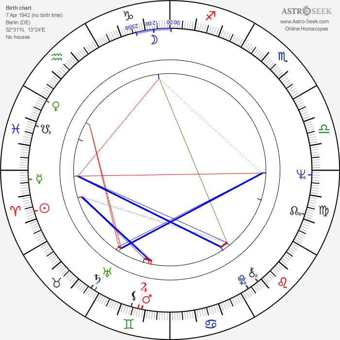Karin Schröder - Astrology Natal Birth Chart