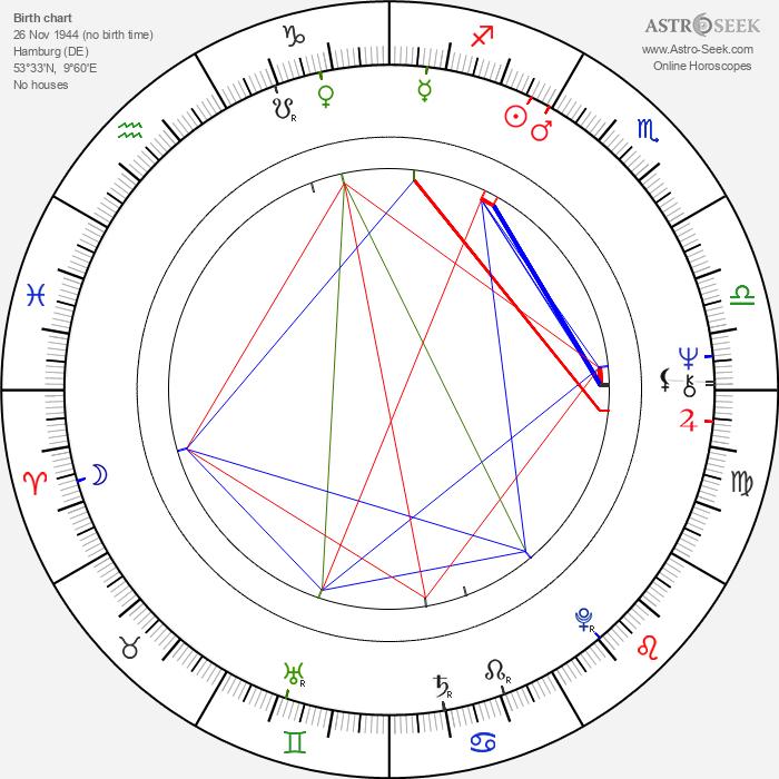Karin Schubert - Astrology Natal Birth Chart