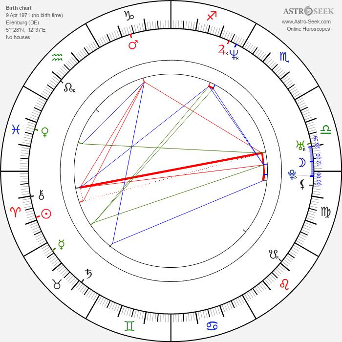 Karina Kraushaar - Astrology Natal Birth Chart