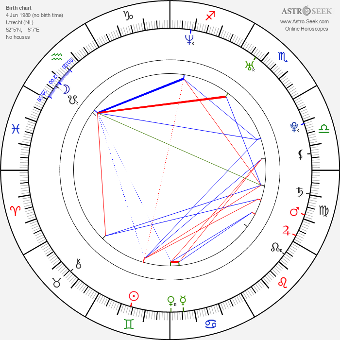 Karina Smulders - Astrology Natal Birth Chart