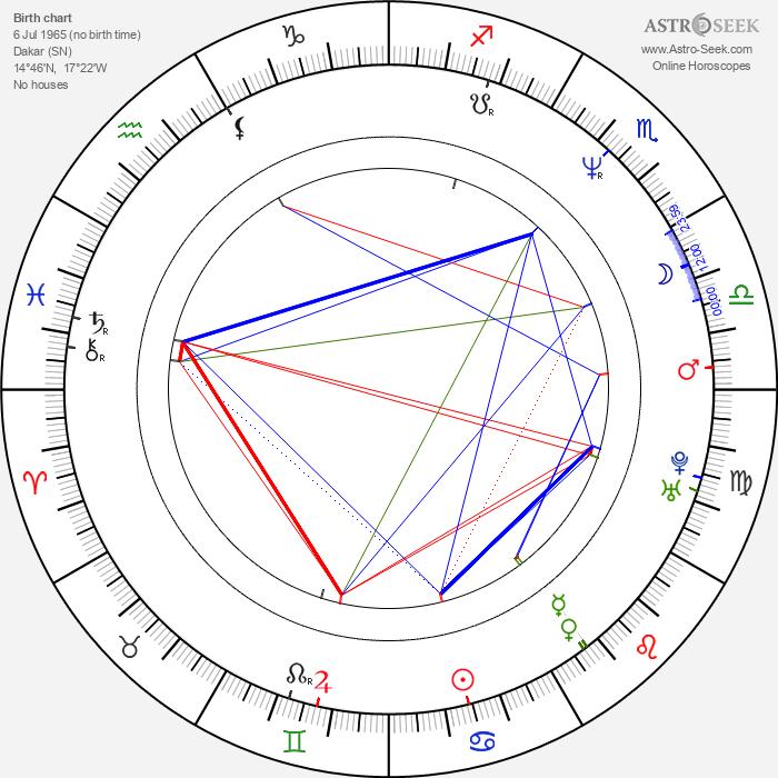 Karine Silla - Astrology Natal Birth Chart