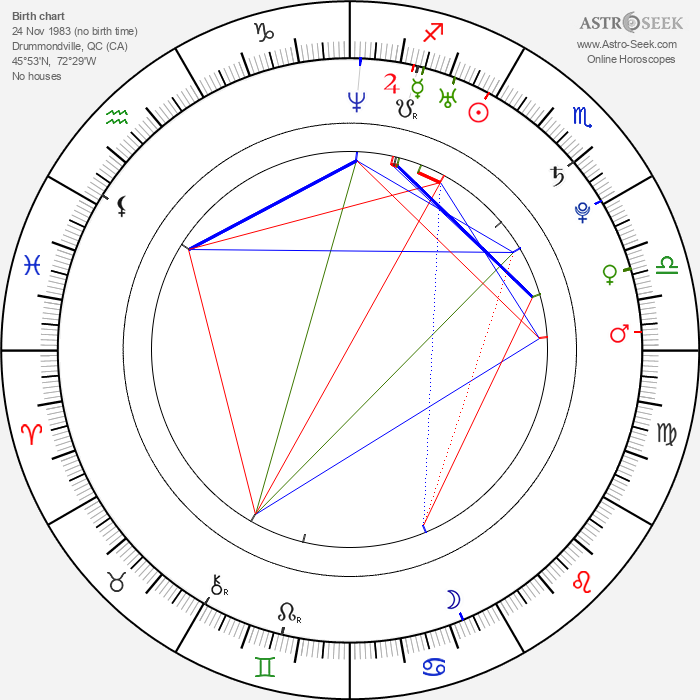 Karine Vanasse - Astrology Natal Birth Chart