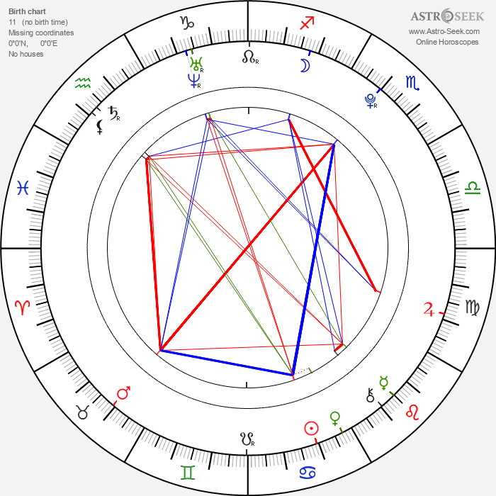 Karise Eden - Astrology Natal Birth Chart