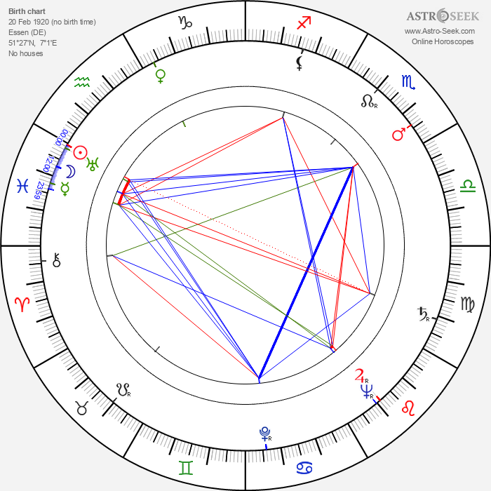 Karl Albrecht - Astrology Natal Birth Chart